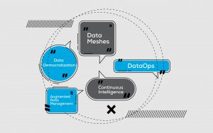 Data Science Trends We Will Frequently Encounter in 2021