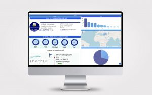 Self Service Business Intelligence: Discover the Advantages of The Most Modern Business Intelligence System!
